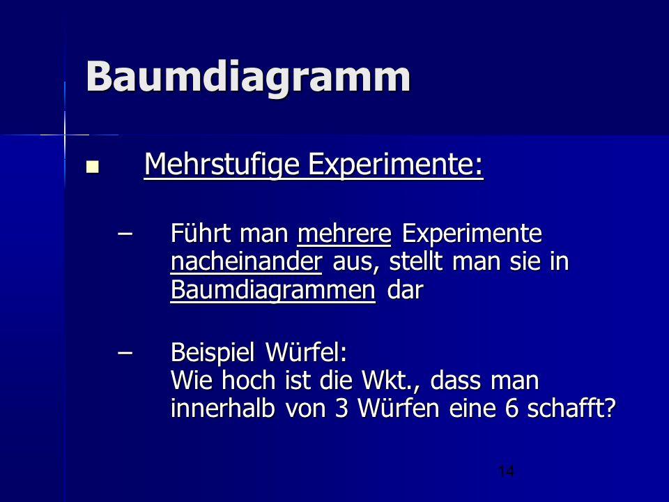 Baumdiagramm Mehrstufige Experimente: