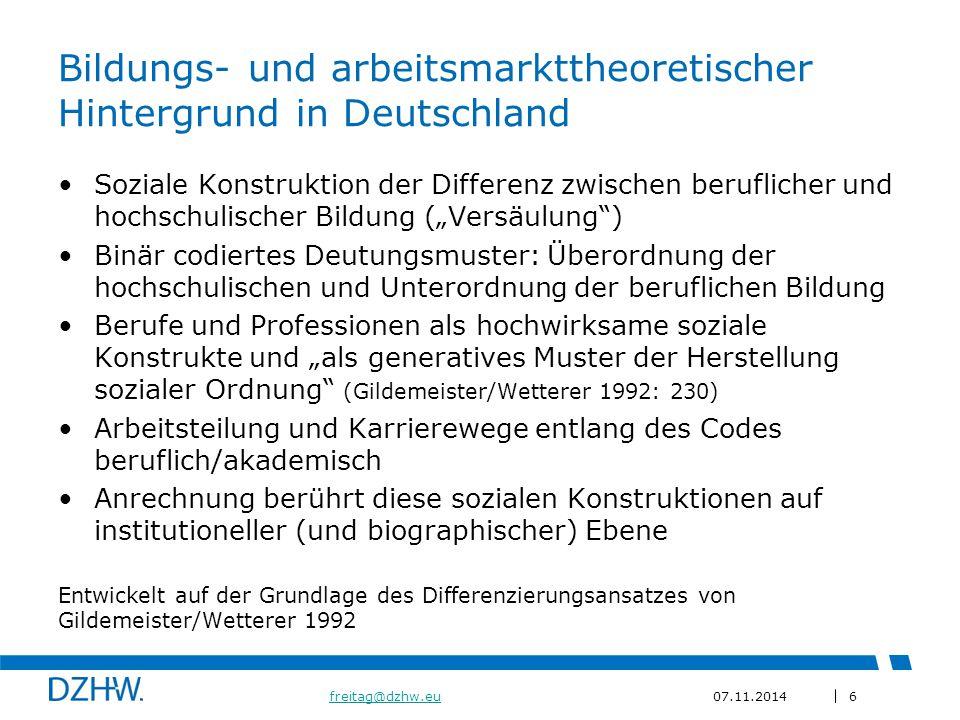 Bildungs- und arbeitsmarkttheoretischer Hintergrund in Deutschland