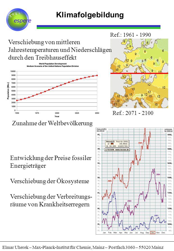 Klimafolgebildung Ref.: 1961 - 1990. Verschiebung von mittleren Jahrestemperaturen und Niederschlägen durch den Treibhauseffekt.