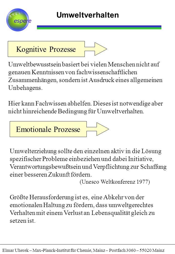 Umweltverhalten Kognitive Prozesse Emotionale Prozesse