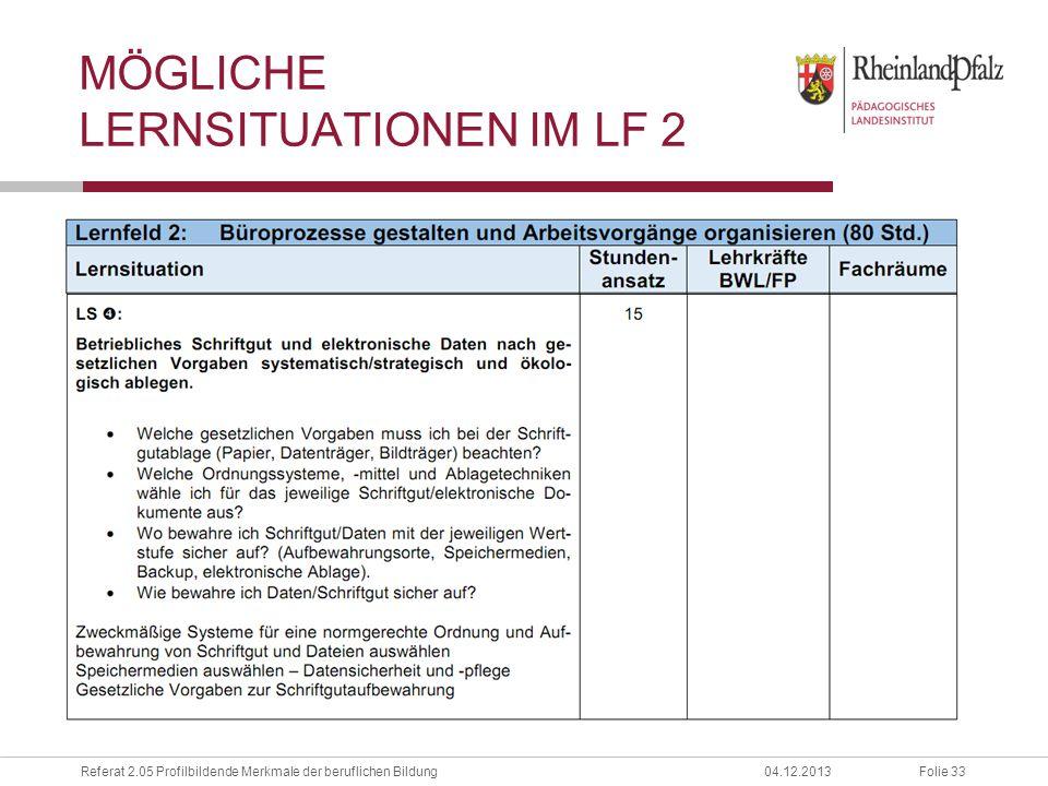 Mögliche lernsituationen im LF 2