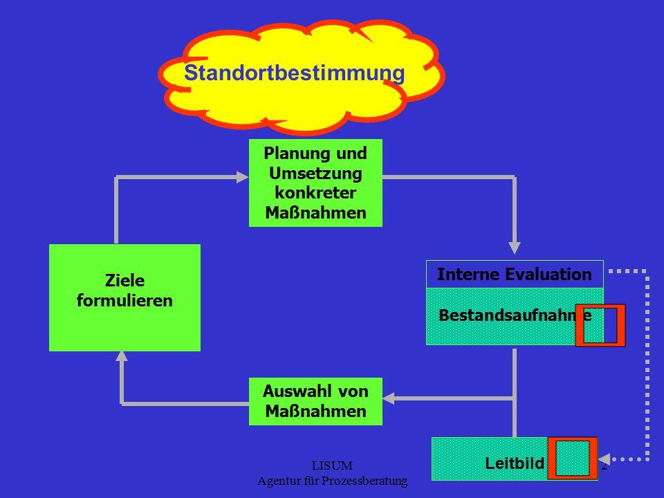 Planung und Umsetzung konkreter Maßnahmen