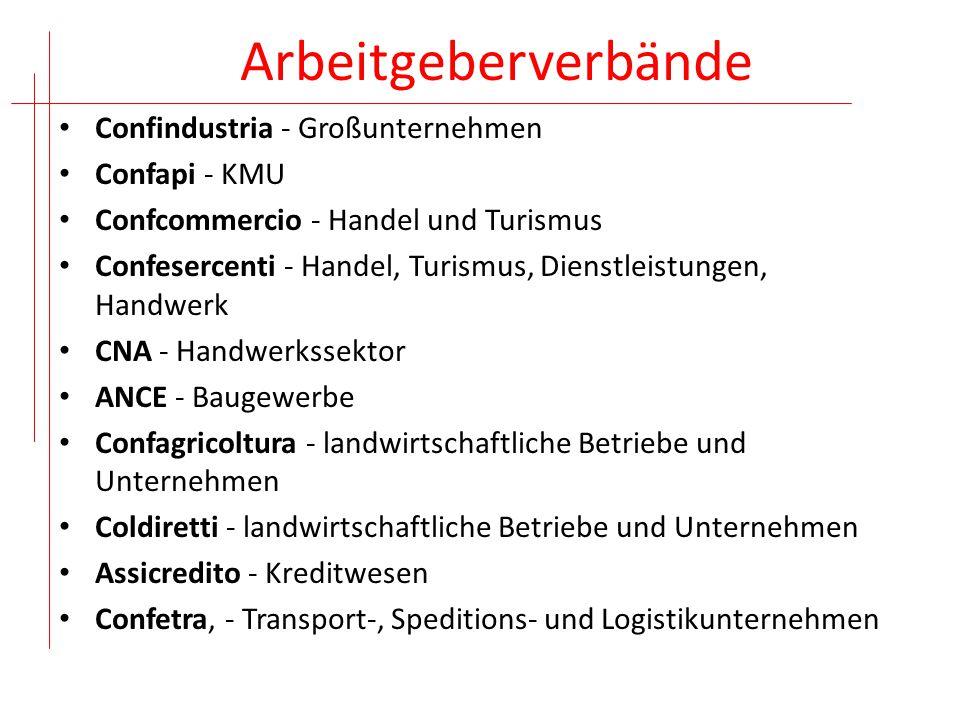 Arbeitgeberverbände Confindustria - Großunternehmen Confapi - KMU