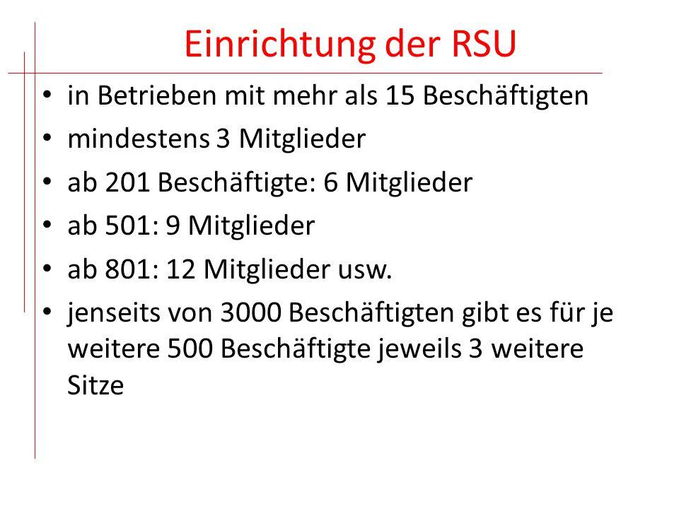 Einrichtung der RSU in Betrieben mit mehr als 15 Beschäftigten