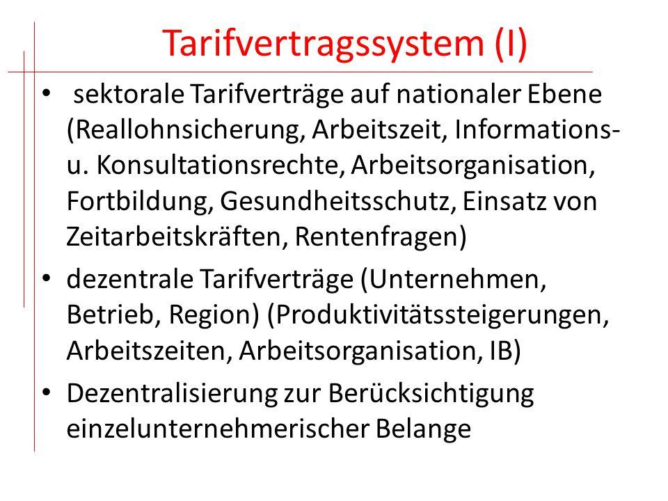 Tarifvertragssystem (I)