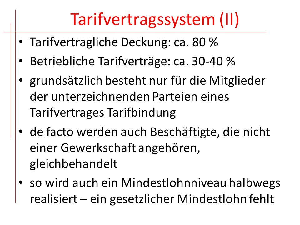 Tarifvertragssystem (II)