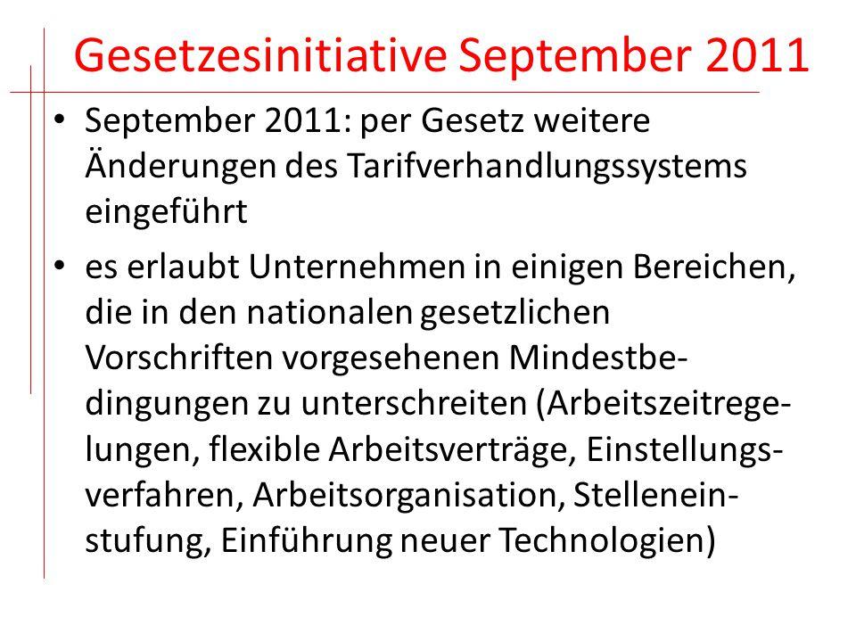 Gesetzesinitiative September 2011