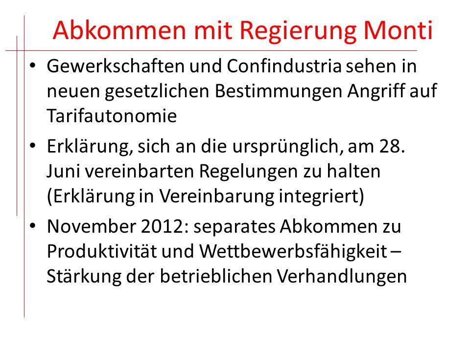 Abkommen mit Regierung Monti