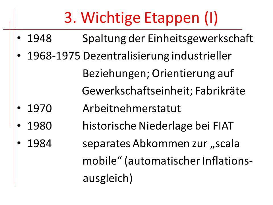 3. Wichtige Etappen (I) 1948 Spaltung der Einheitsgewerkschaft
