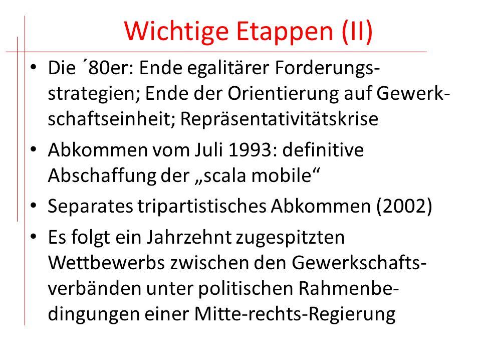 Wichtige Etappen (II) Die ´80er: Ende egalitärer Forderungs- strategien; Ende der Orientierung auf Gewerk-schaftseinheit; Repräsentativitätskrise.
