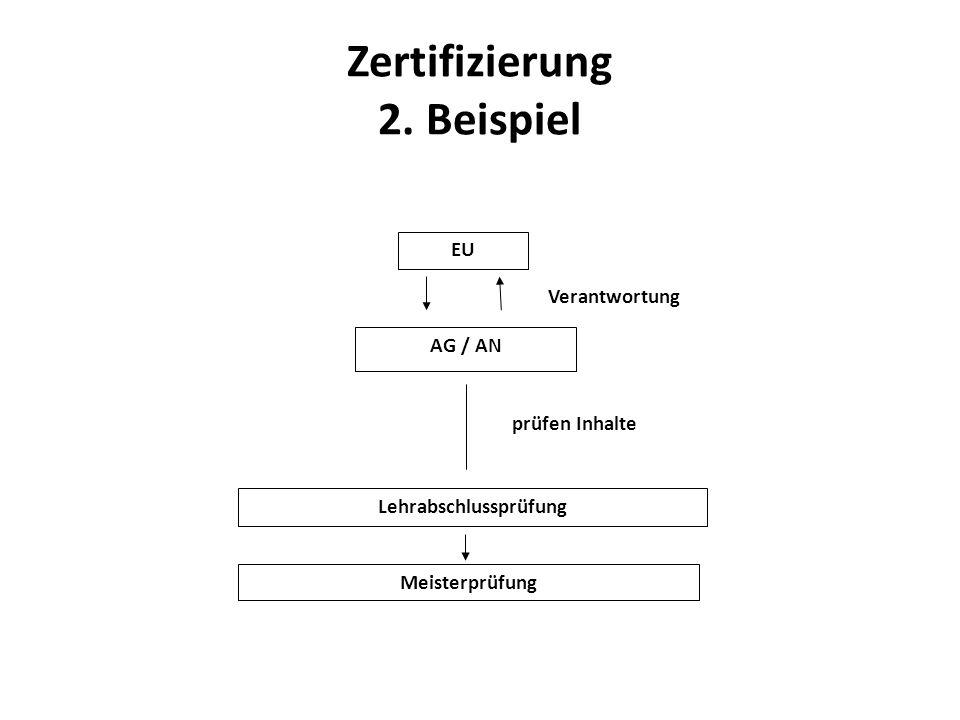 Zertifizierung 2. Beispiel