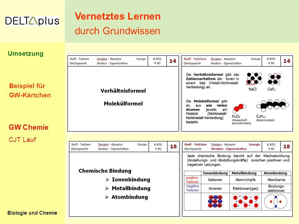 Vernetztes Lernen durch Grundwissen GW Chemie Umsetzung Beispiel für