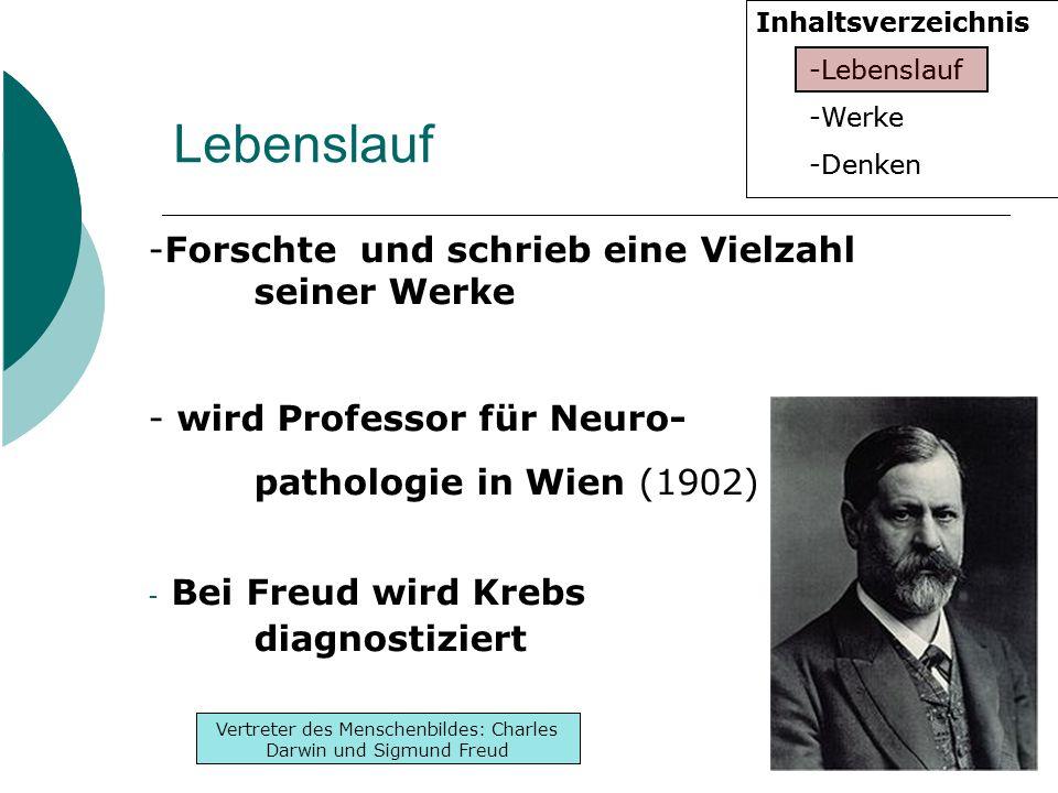 Vertreter des Menschenbildes: Charles Darwin und Sigmund Freud