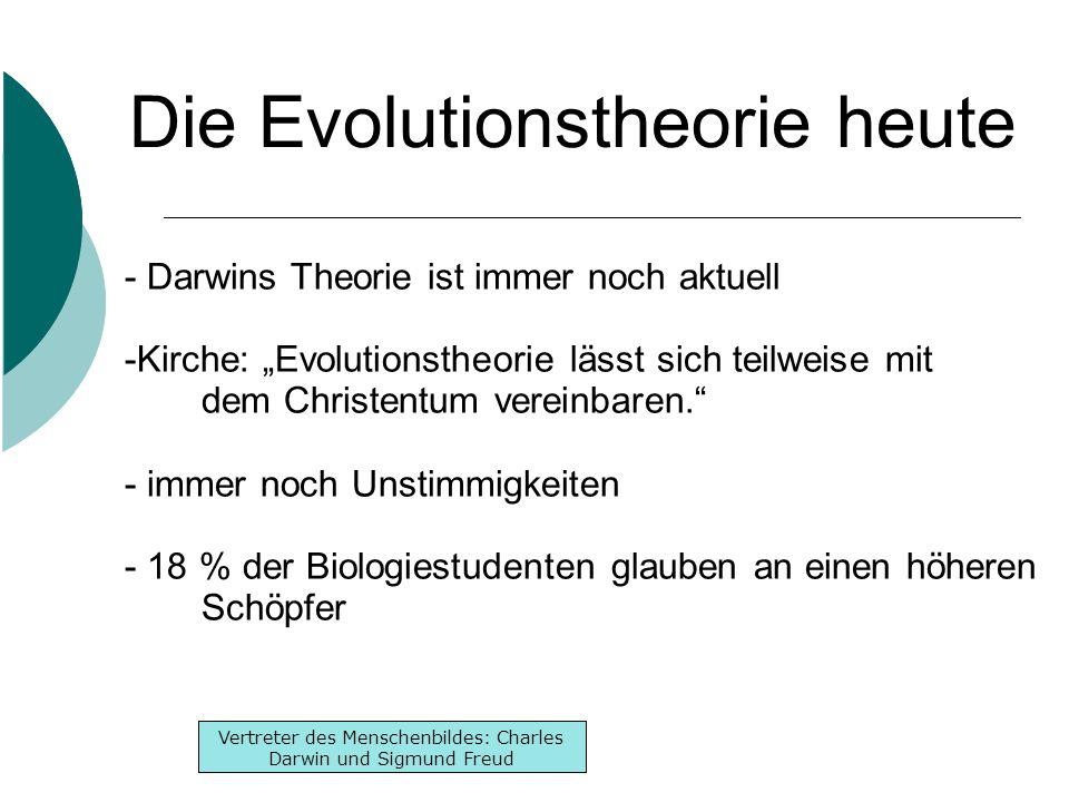 Die Evolutionstheorie heute