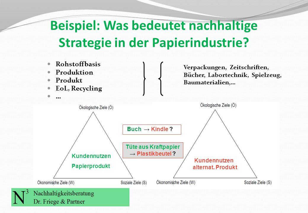 Wie kann man sich nachhaltiger Papierproduktion und -produkten nähern