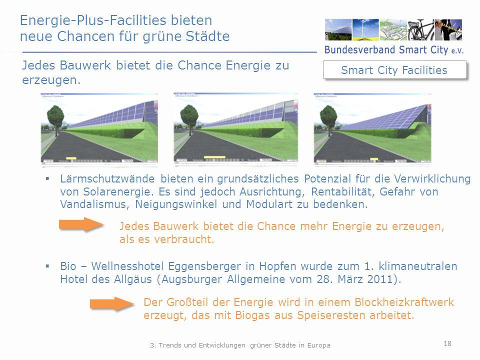 3. Trends und Entwicklungen grüner Städte in Europa