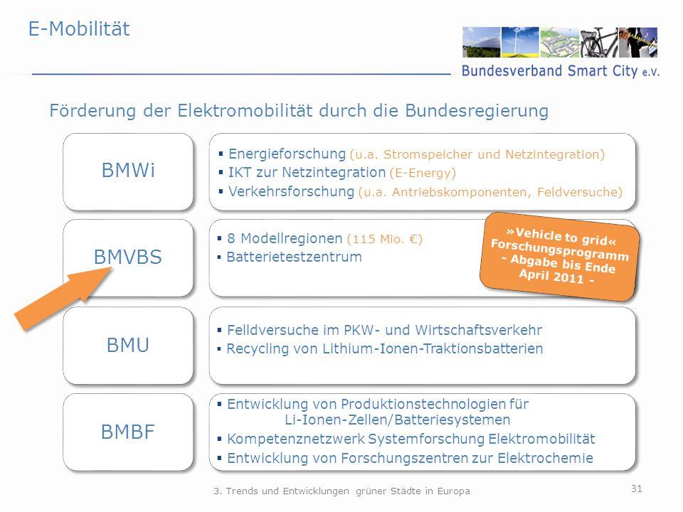 Forschungsprogramm - Abgabe bis Ende April 2011 -