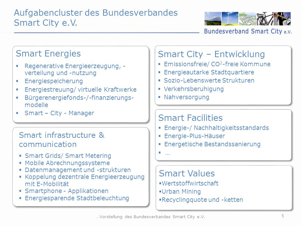 . Vorstellung des Bundesverbandes Smart City e.V.
