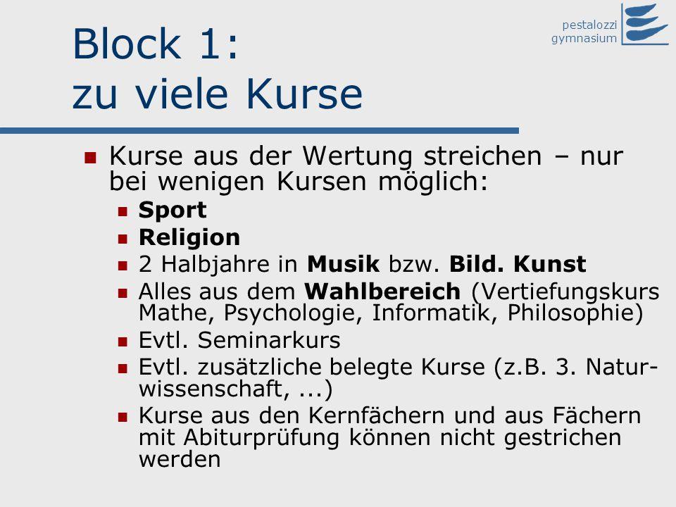 Block 1: zu viele Kurse Kurse aus der Wertung streichen – nur bei wenigen Kursen möglich: Sport. Religion.