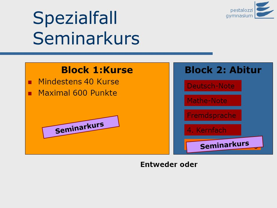 Spezialfall Seminarkurs