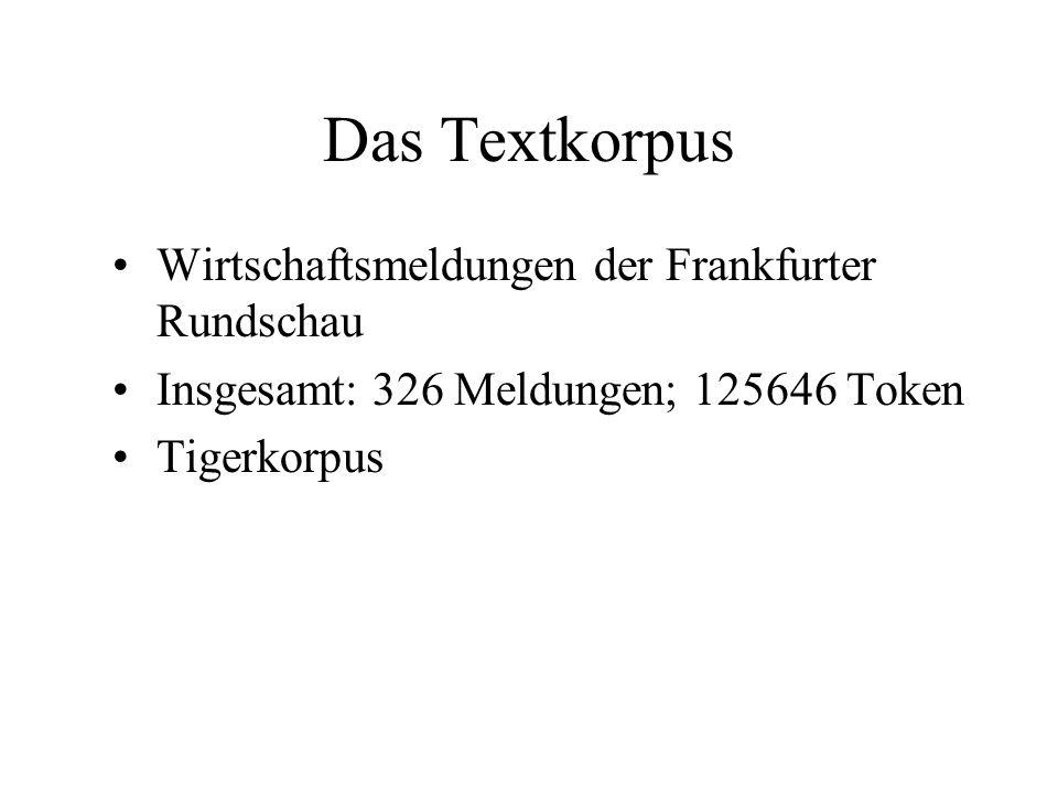 Das Textkorpus Wirtschaftsmeldungen der Frankfurter Rundschau
