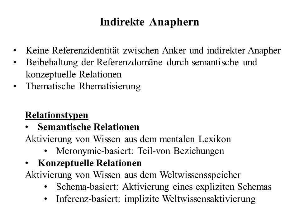 Indirekte Anaphern Keine Referenzidentität zwischen Anker und indirekter Anapher.