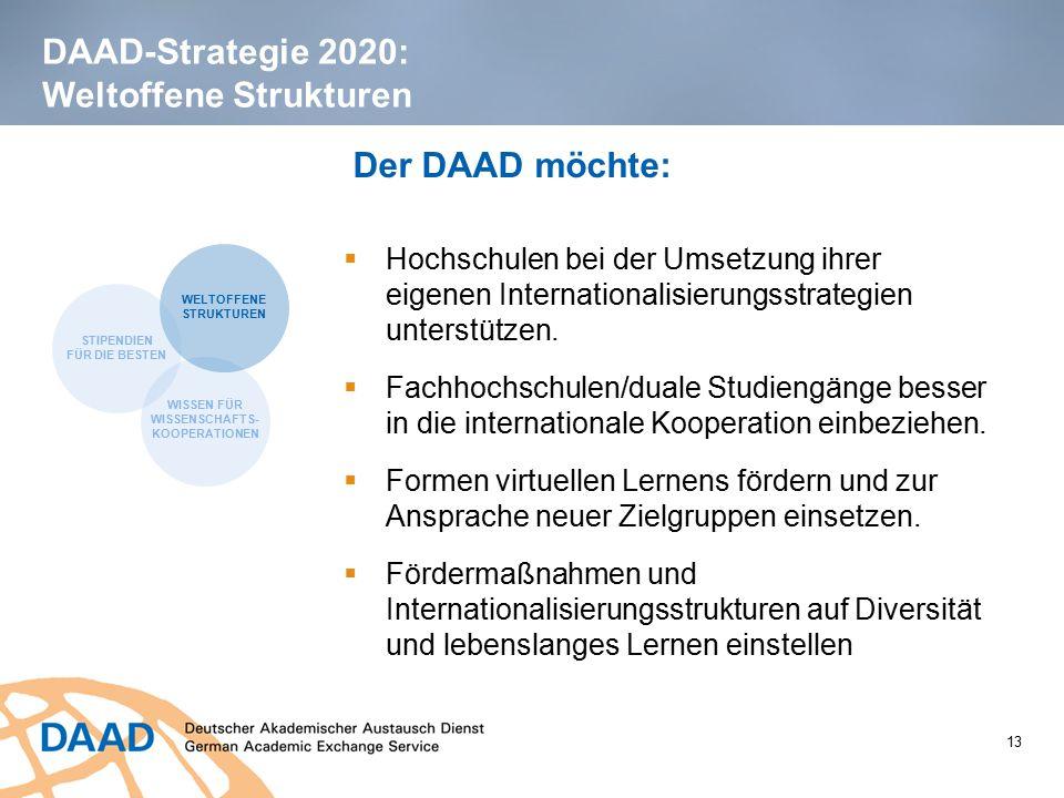 DAAD-Strategie 2020: Weltoffene Strukturen