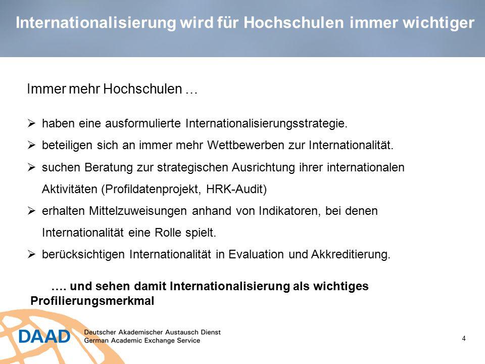 Internationalisierung wird für Hochschulen immer wichtiger