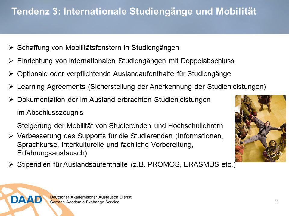 Tendenz 3: Internationale Studiengänge und Mobilität
