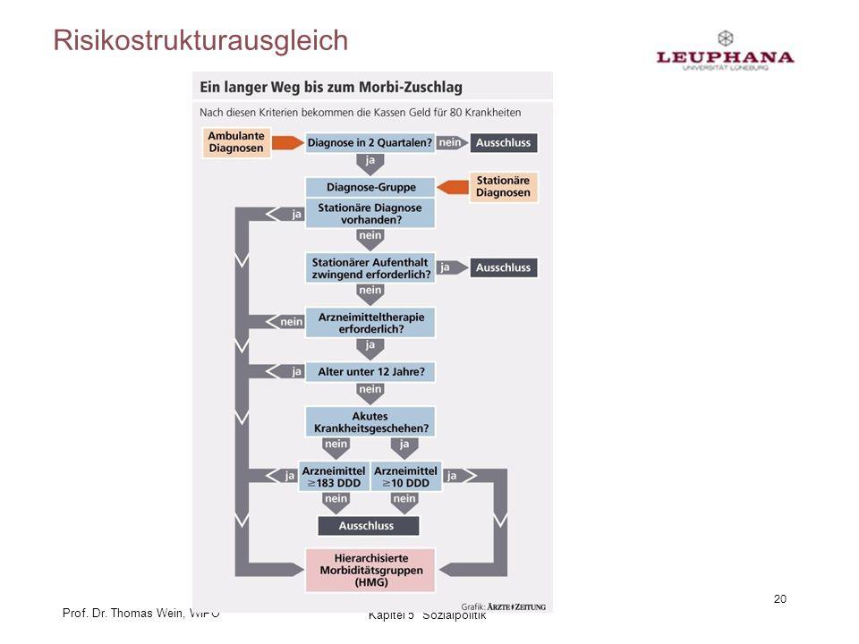 Risikostrukturausgleich