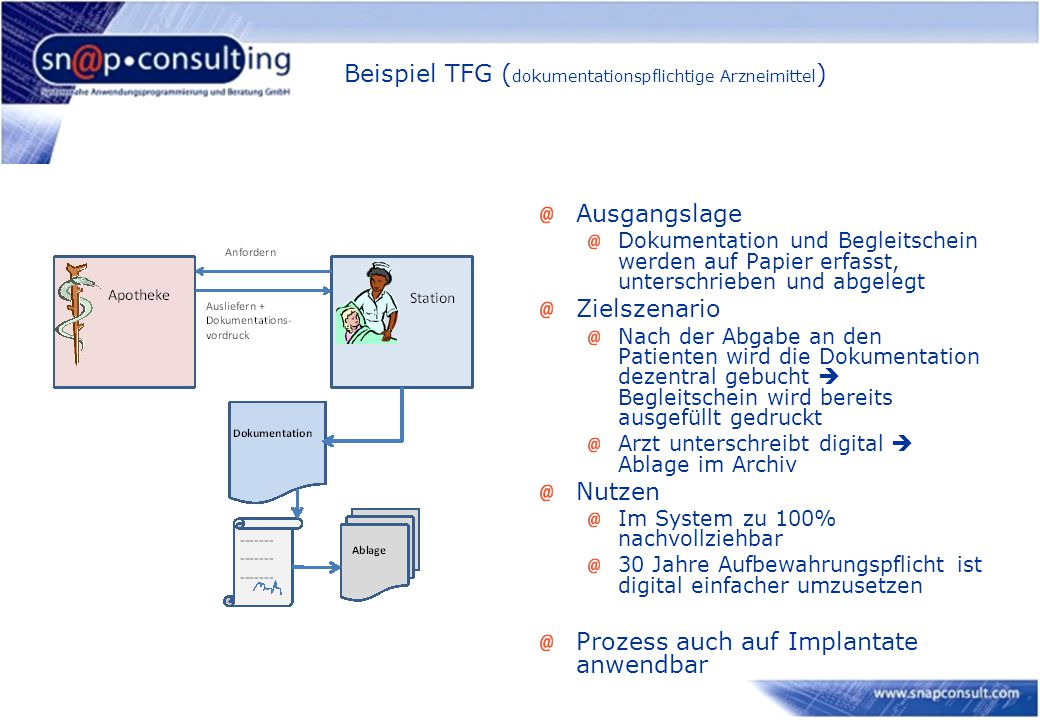 Beispiel TFG (dokumentationspflichtige Arzneimittel)