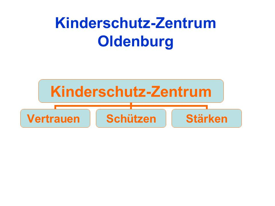 Kinderschutz-Zentrum Oldenburg