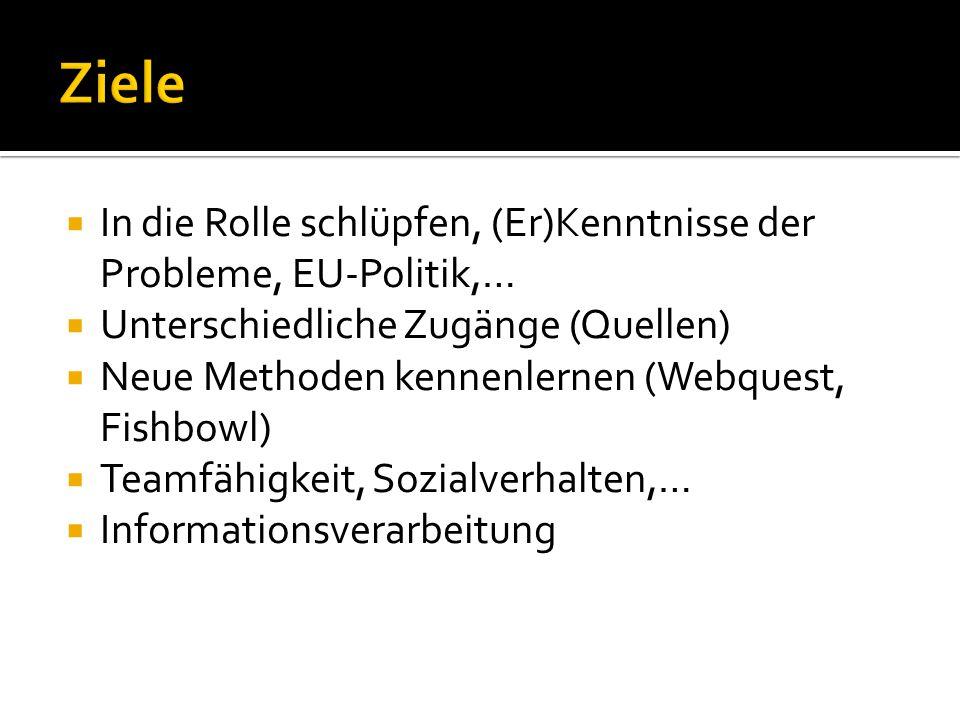 Ziele In die Rolle schlüpfen, (Er)Kenntnisse der Probleme, EU-Politik,… Unterschiedliche Zugänge (Quellen)