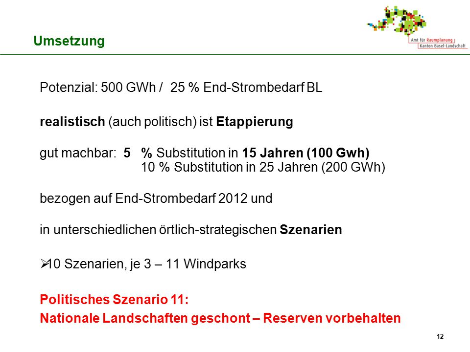 Potenzial: 500 GWh / 25 % End-Strombedarf BL