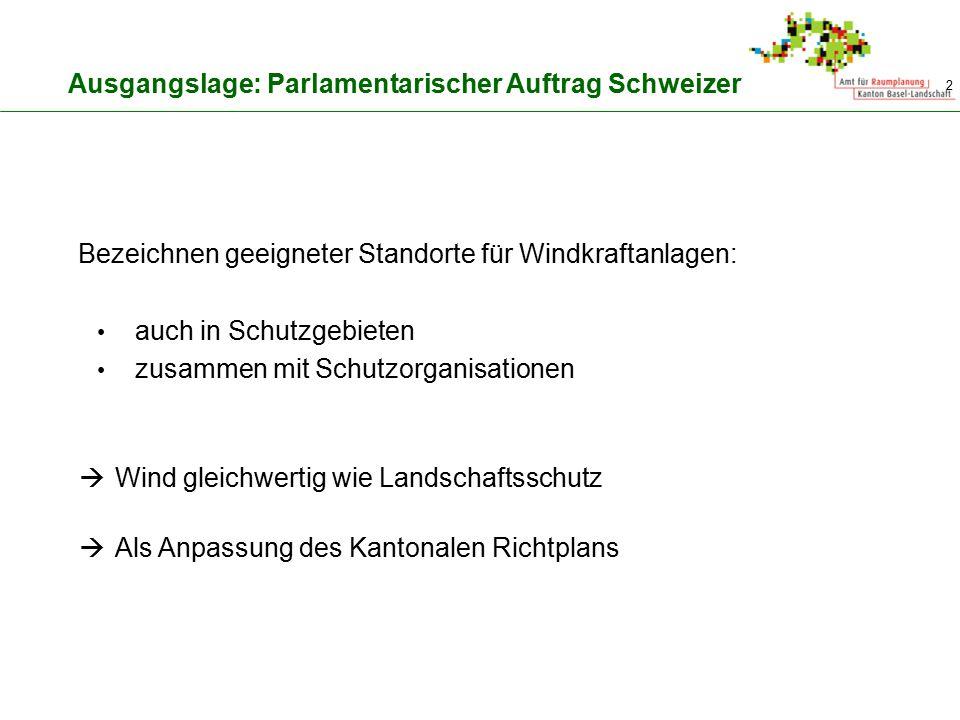 Ausgangslage: Parlamentarischer Auftrag Schweizer