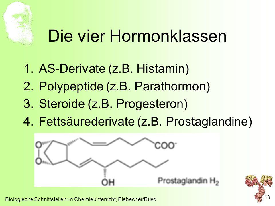 Die vier Hormonklassen