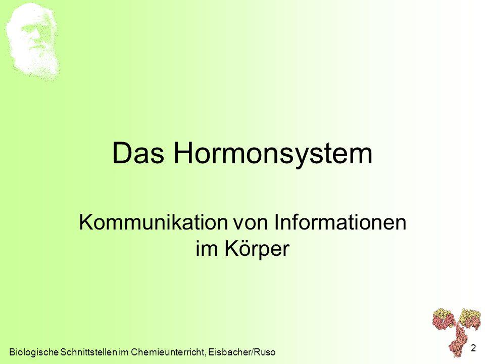 Kommunikation von Informationen im Körper