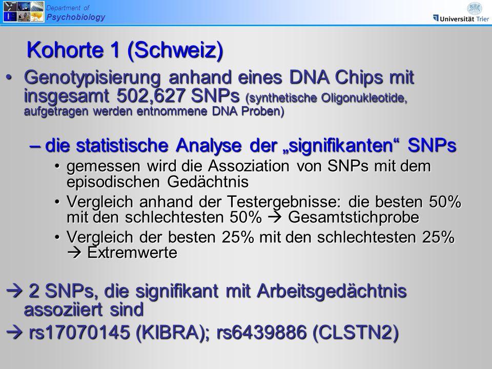 Kohorte 1 (Schweiz)