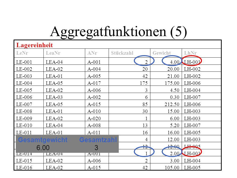 Aggregatfunktionen (5)