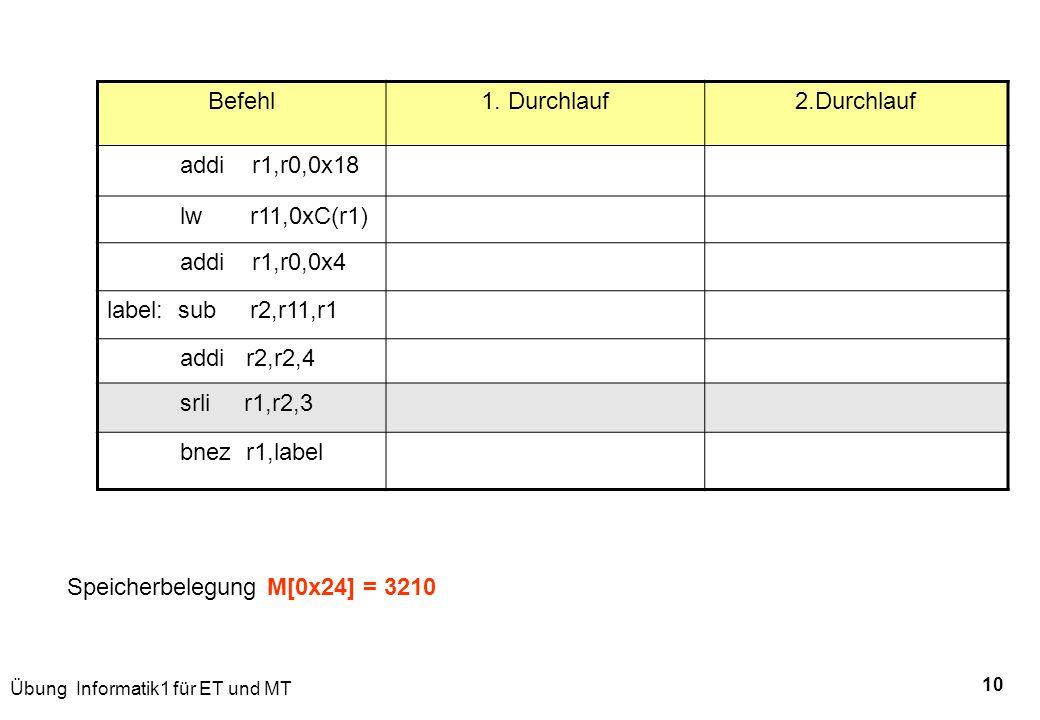 Befehl 1. Durchlauf. 2.Durchlauf. addi r1,r0,0x18. lw r11,0xC(r1) addi r1,r0,0x4. label: sub r2,r11,r1.