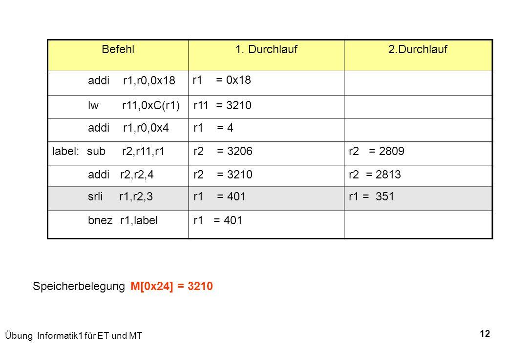 Befehl 1. Durchlauf. 2.Durchlauf. addi r1,r0,0x18. r1 = 0x18. lw r11,0xC(r1) r11 = 3210.