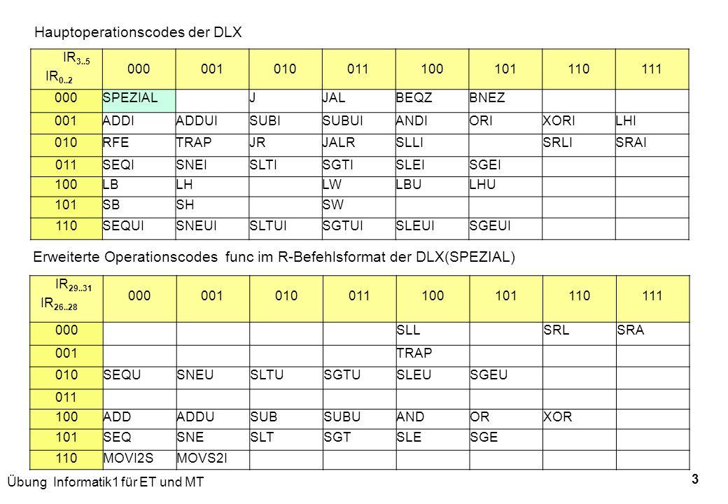 Hauptoperationscodes der DLX