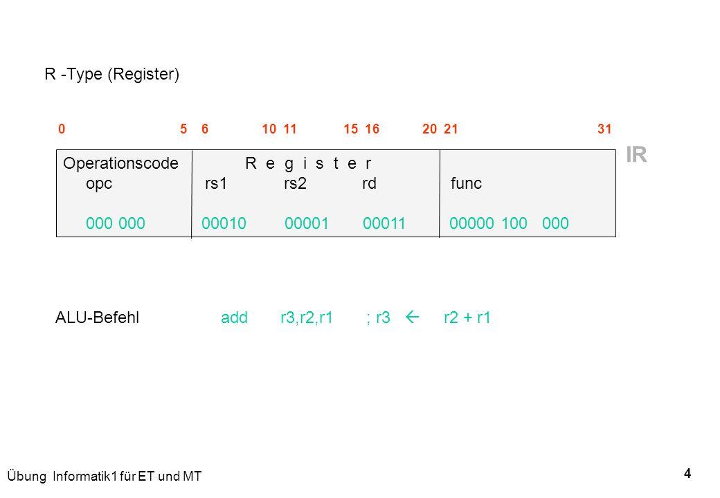 IR R -Type (Register) Operationscode R e g i s t e r
