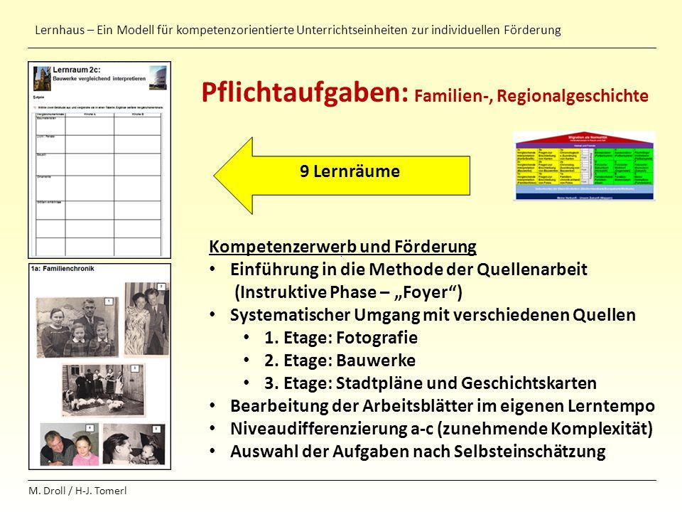 Pflichtaufgaben: Familien-, Regionalgeschichte