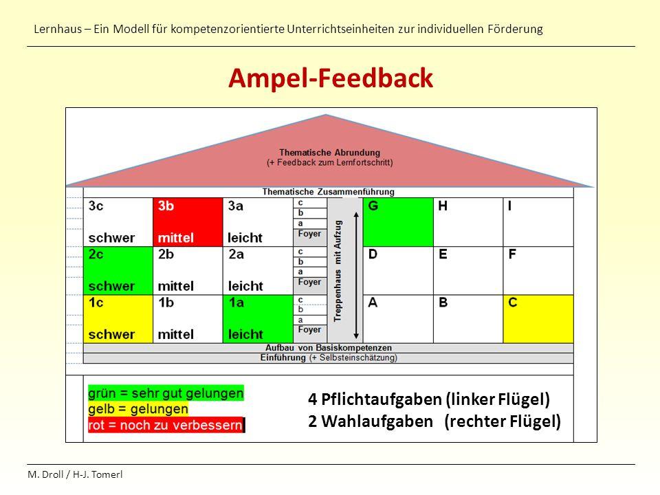 Ampel-Feedback 4 Pflichtaufgaben (linker Flügel)