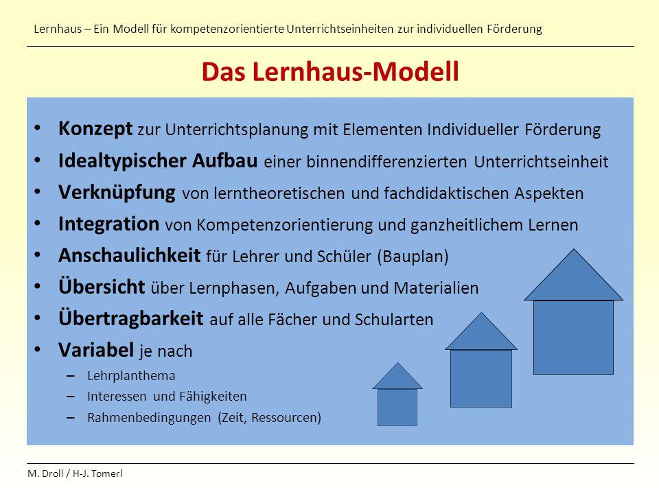 Lernhaus – Ein Modell für kompetenzorientierte Unterrichtseinheiten zur individuellen Förderung