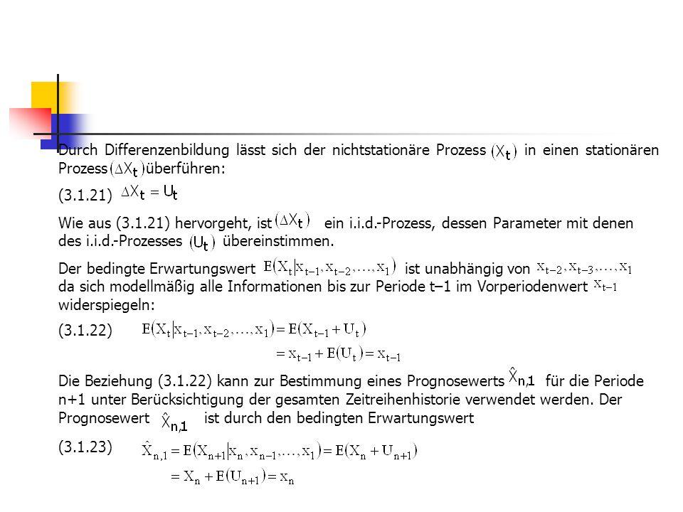 Durch Differenzenbildung lässt sich der nichtstationäre Prozess in einen stationären Prozess überführen: