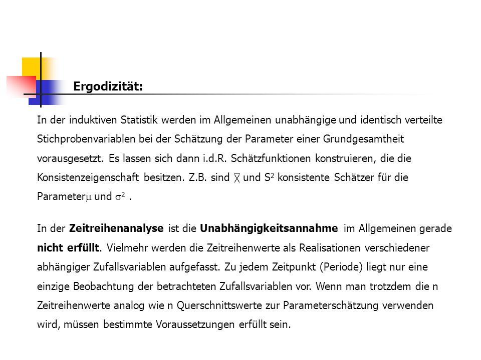 Ergodizität: