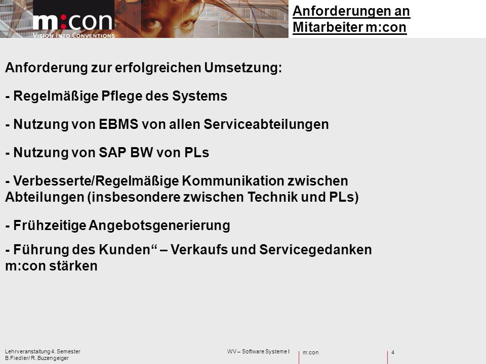 Anforderungen an Mitarbeiter m:con