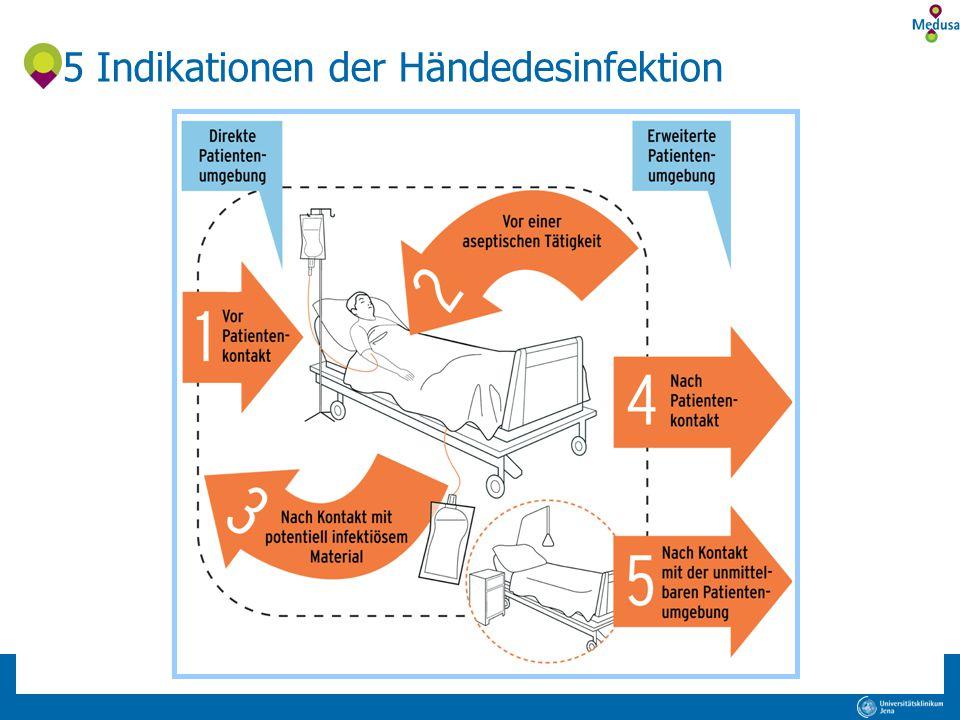 5 Indikationen der Händedesinfektion